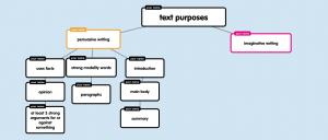 Organising ideas in popplet